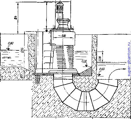 Схема решеток и песколовок