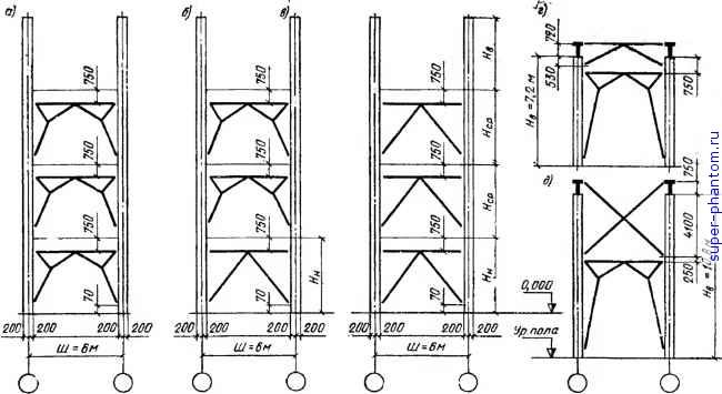 схема поперечной рамы с