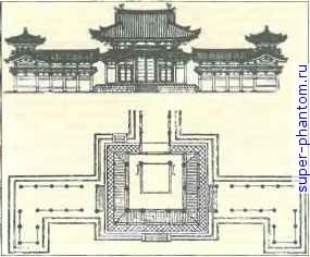 Архитектурные памятники. Конструкционные материалы. Строительтво ...